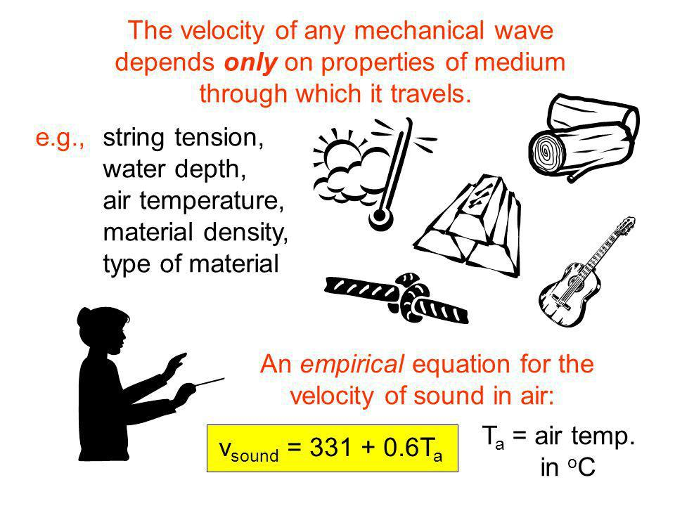 The velocity of any mechanical wave
