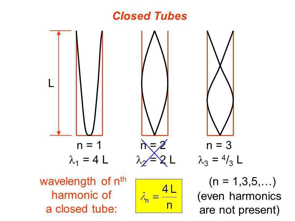 Closed Tubes L. n = 1. n = 2. n = 3. l1 = 4 L. l2 = 2 L. l3 = 4/3 L. wavelength of nth. harmonic of.