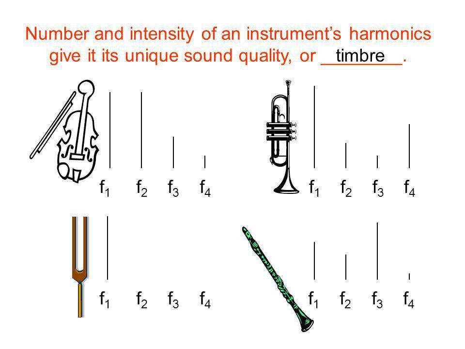 Number and intensity of an instrument's harmonics