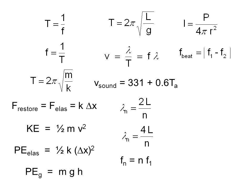 vsound = 331 + 0.6Ta Frestore = Felas = k Dx. KE = ½ m v2.