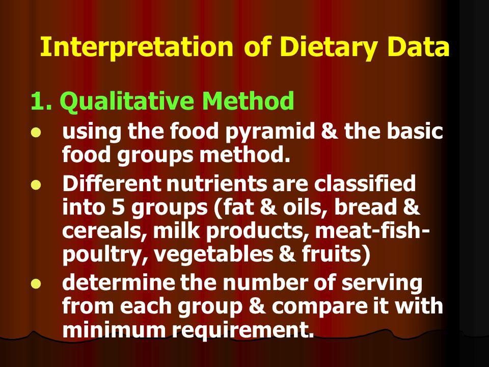 Interpretation of Dietary Data