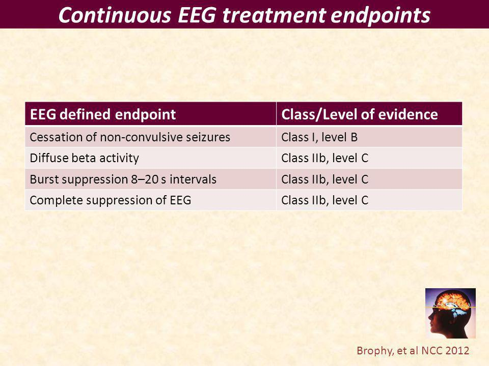 Continuous EEG treatment endpoints