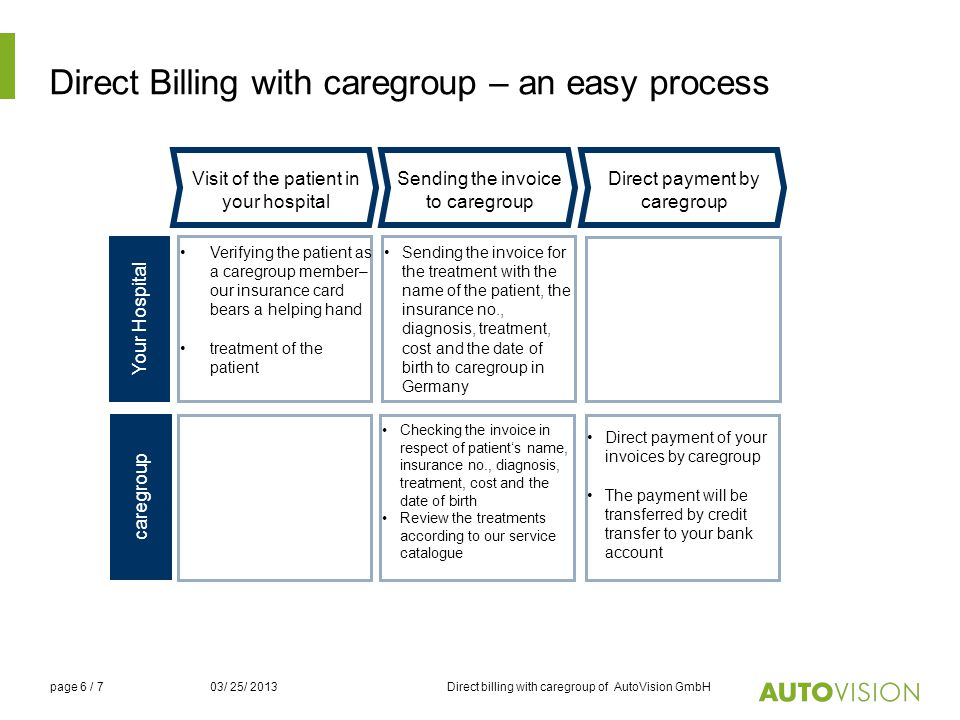 Direct Billing with caregroup – an easy process