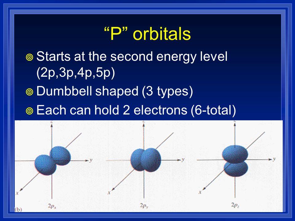 P orbitals Starts at the second energy level (2p,3p,4p,5p)