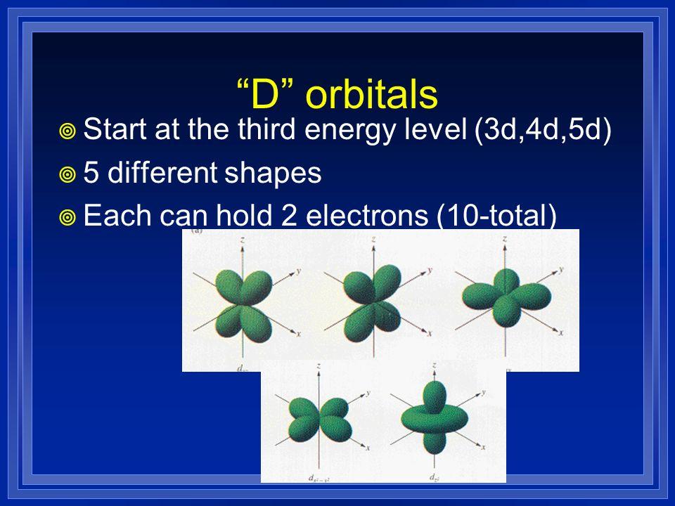D orbitals Start at the third energy level (3d,4d,5d)