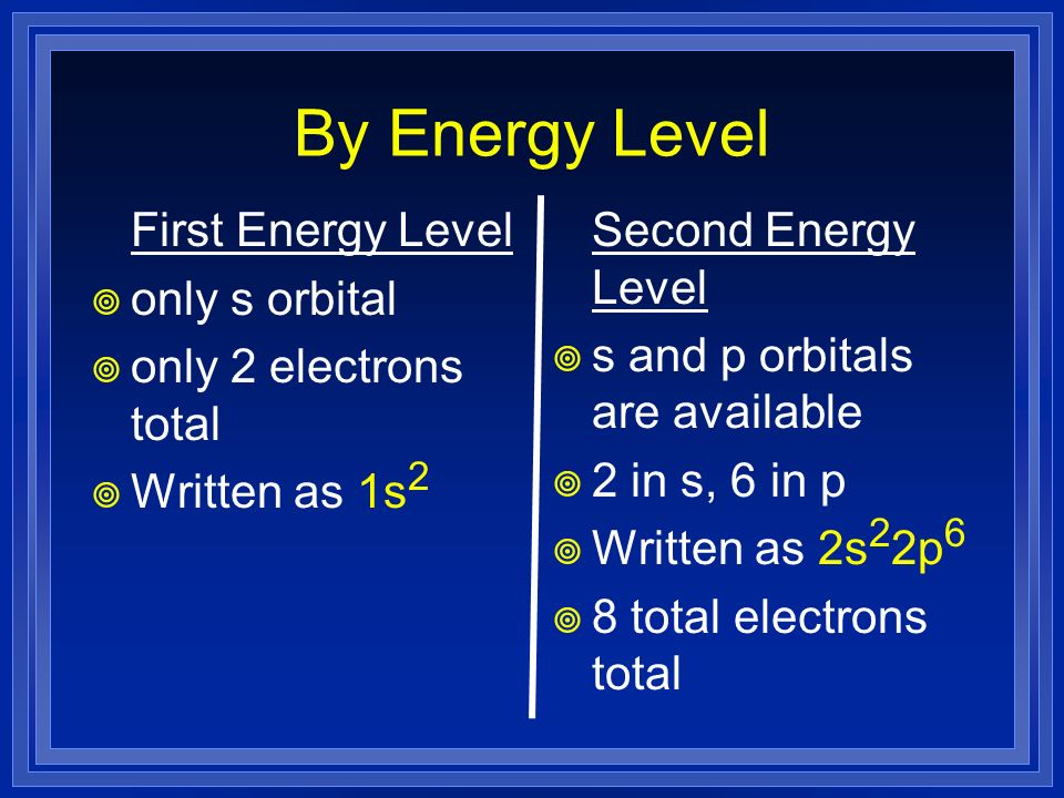 By Energy Level First Energy Level only s orbital