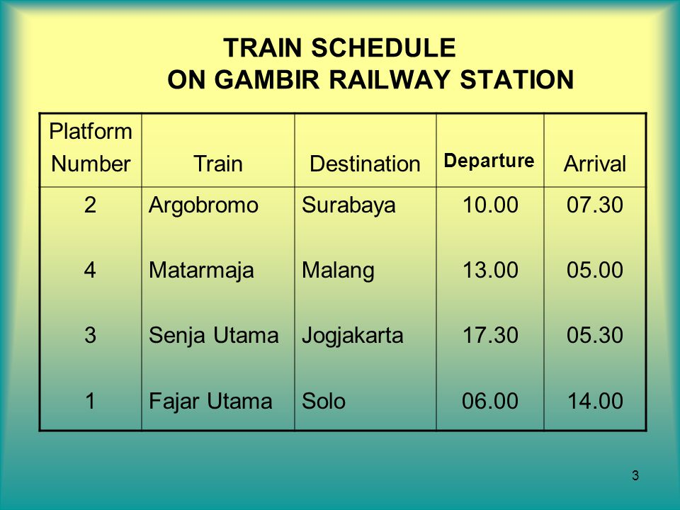 TRAIN SCHEDULE ON GAMBIR RAILWAY STATION