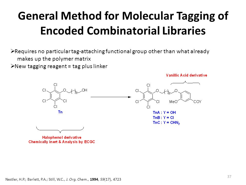 General Method for Molecular Tagging of Encoded Combinatorial Libraries