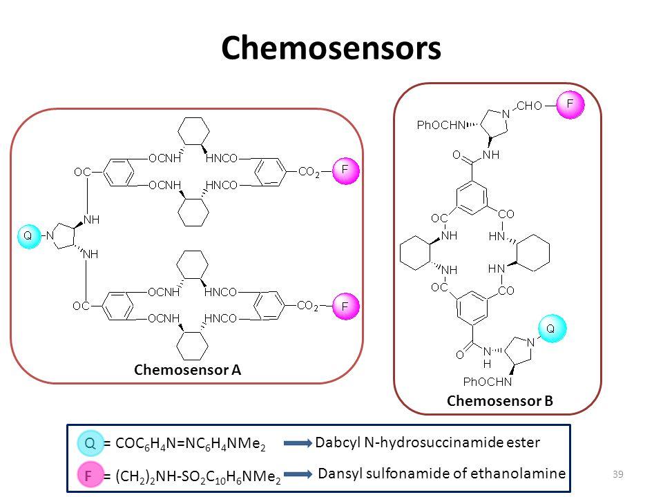 Chemosensors Chemosensor A Chemosensor B Q = COC6H4N=NC6H4NMe2