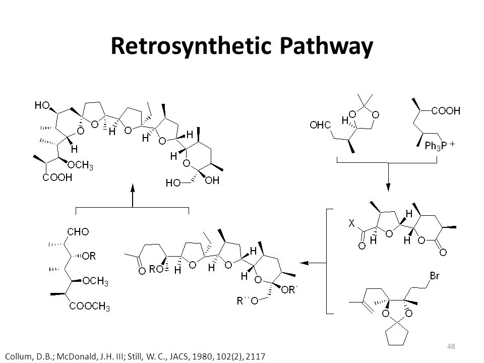 Retrosynthetic Pathway