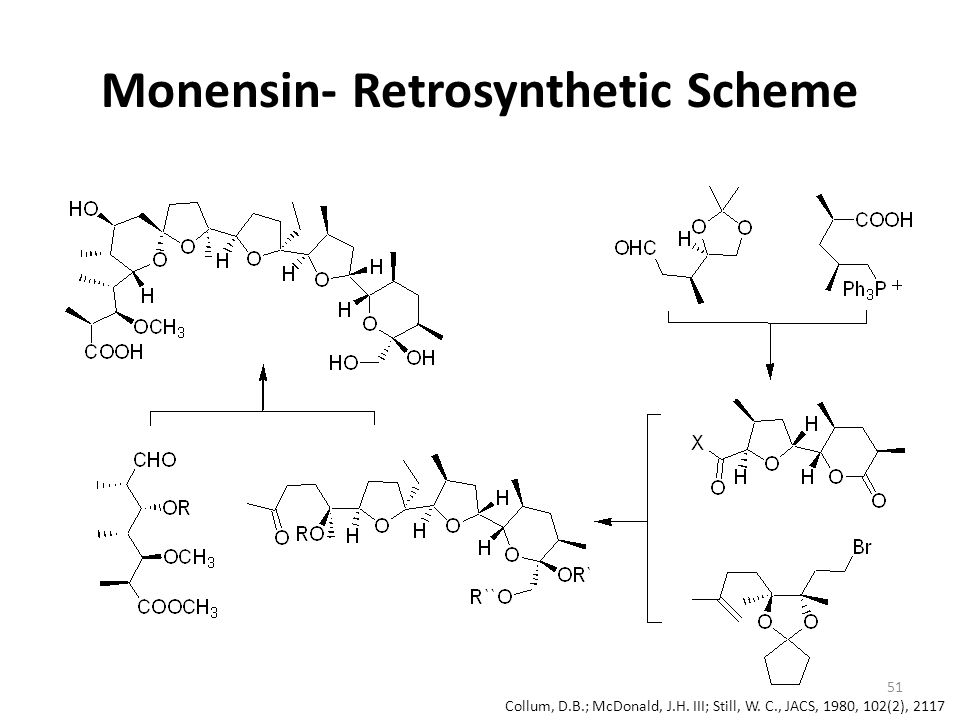Monensin- Retrosynthetic Scheme
