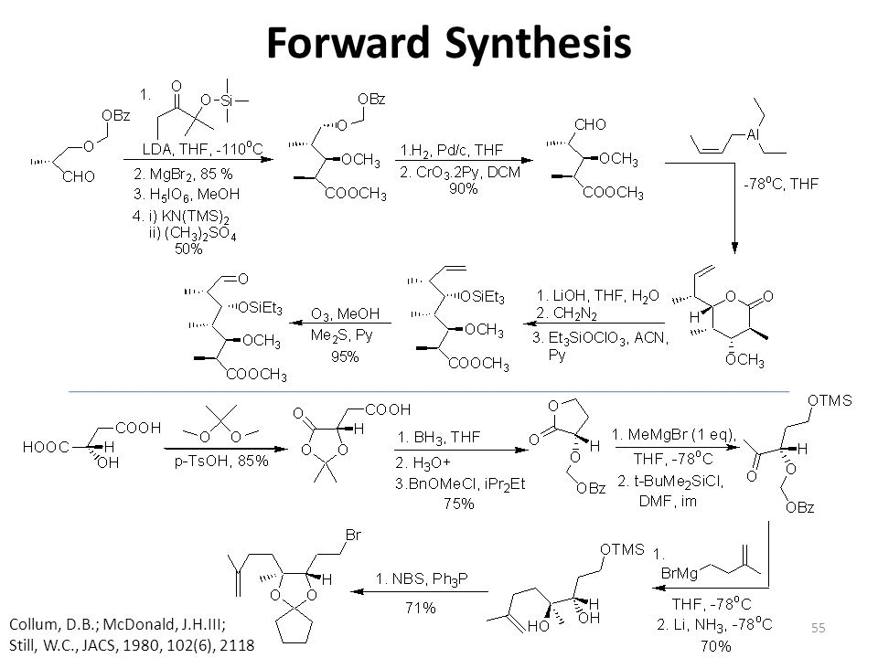 Forward Synthesis Collum, D.B.; McDonald, J.H.III;