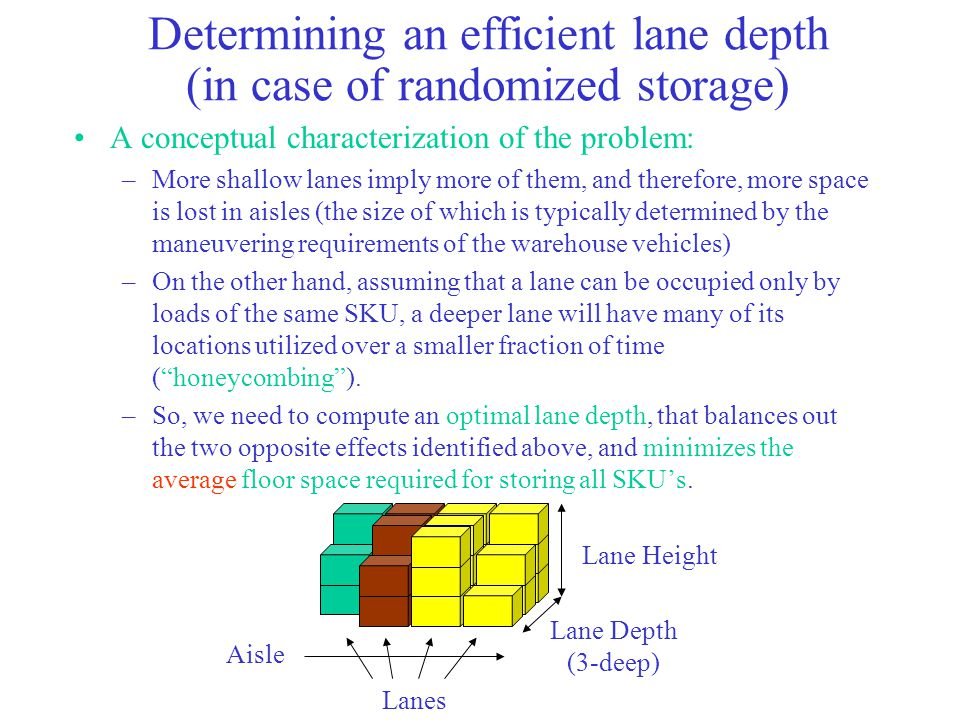 Determining an efficient lane depth (in case of randomized storage)