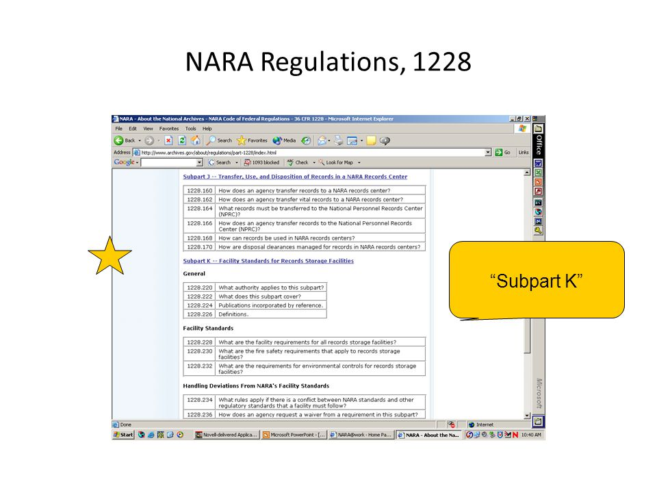 NARA Regulations, 1228 Subpart K