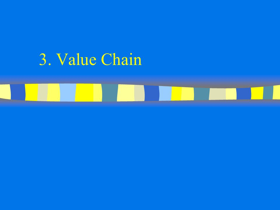 3. Value Chain
