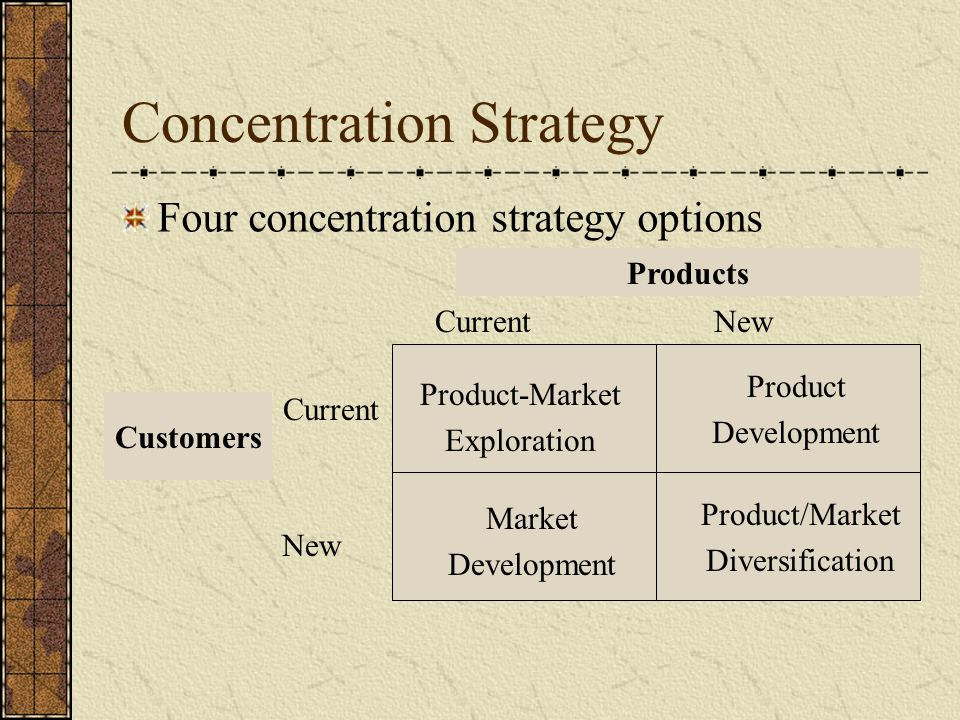 Concentration Strategy