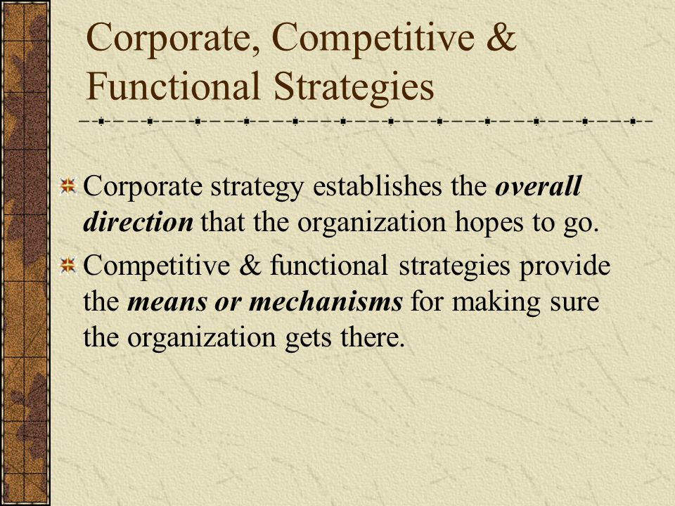 Corporate, Competitive & Functional Strategies