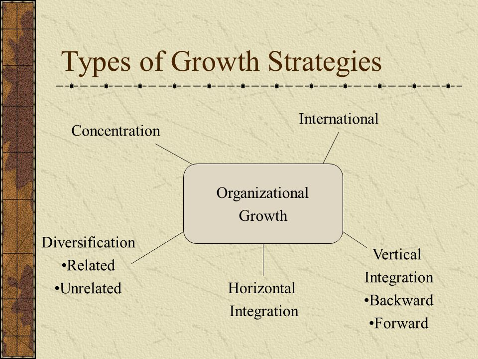 Types of Growth Strategies