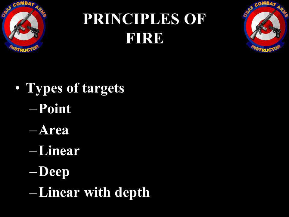 PRINCIPLES OF FIRE Types of targets Point Area Linear Deep