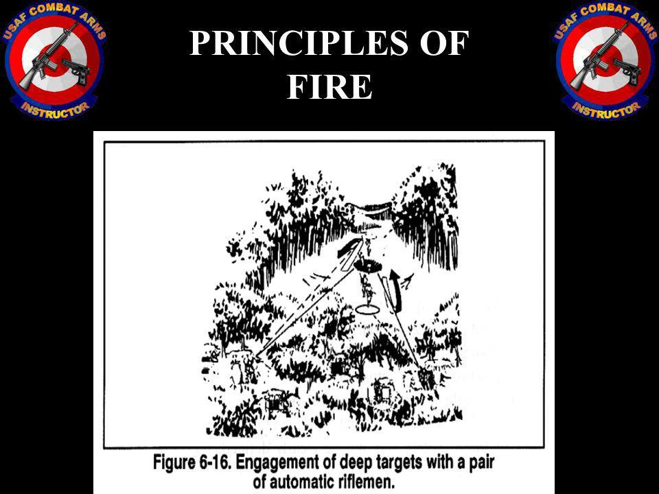 PRINCIPLES OF FIRE