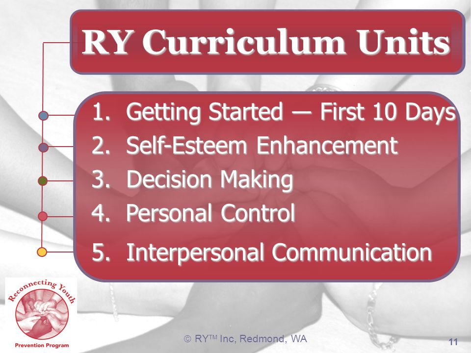 RY Curriculum Units 1. Getting Started ― First 10 Days