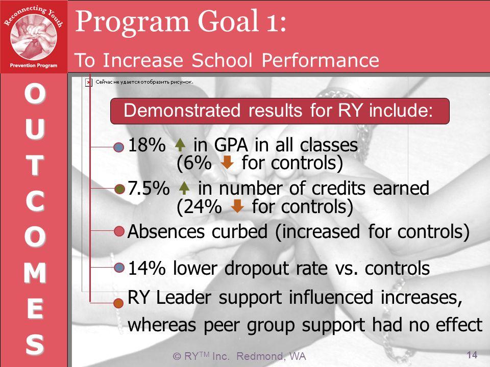 Program Goal 1: To Increase School Performance