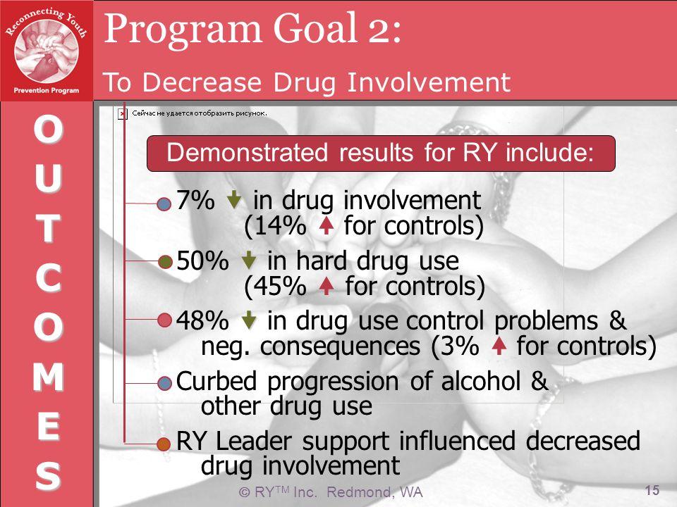 Program Goal 2: To Decrease Drug Involvement