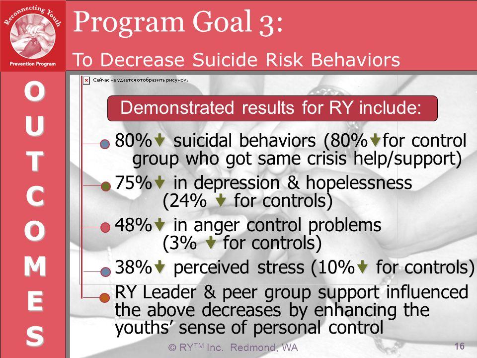 Program Goal 3: To Decrease Suicide Risk Behaviors