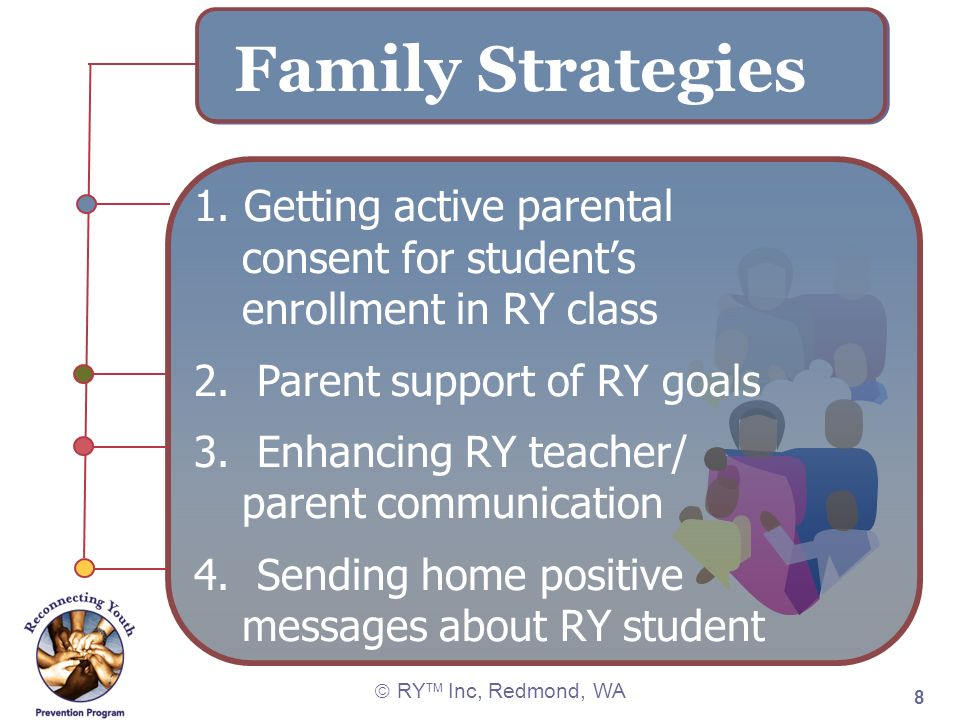 Family Strategies 1. Getting active parental consent for student's enrollment in RY class. 2. Parent support of RY goals.