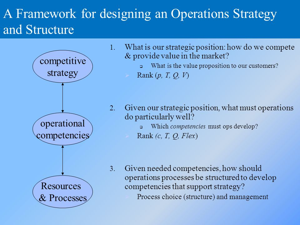 A Framework for designing an Operations Strategy and Structure