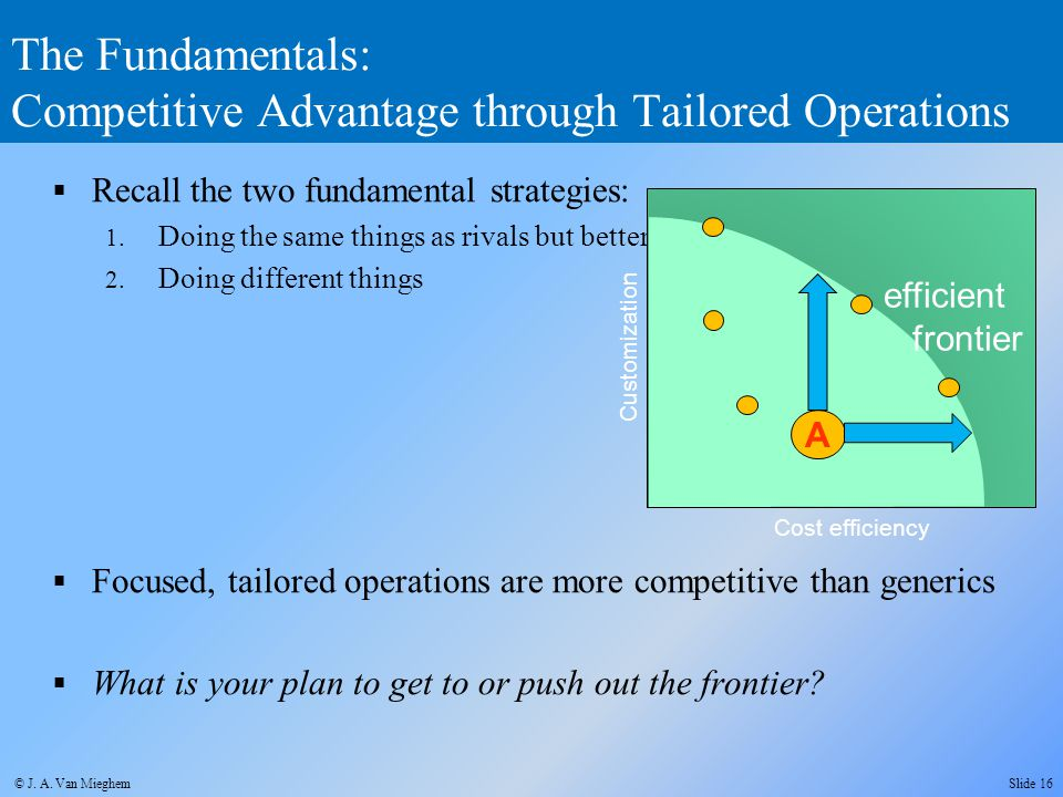 The Fundamentals: Competitive Advantage through Tailored Operations