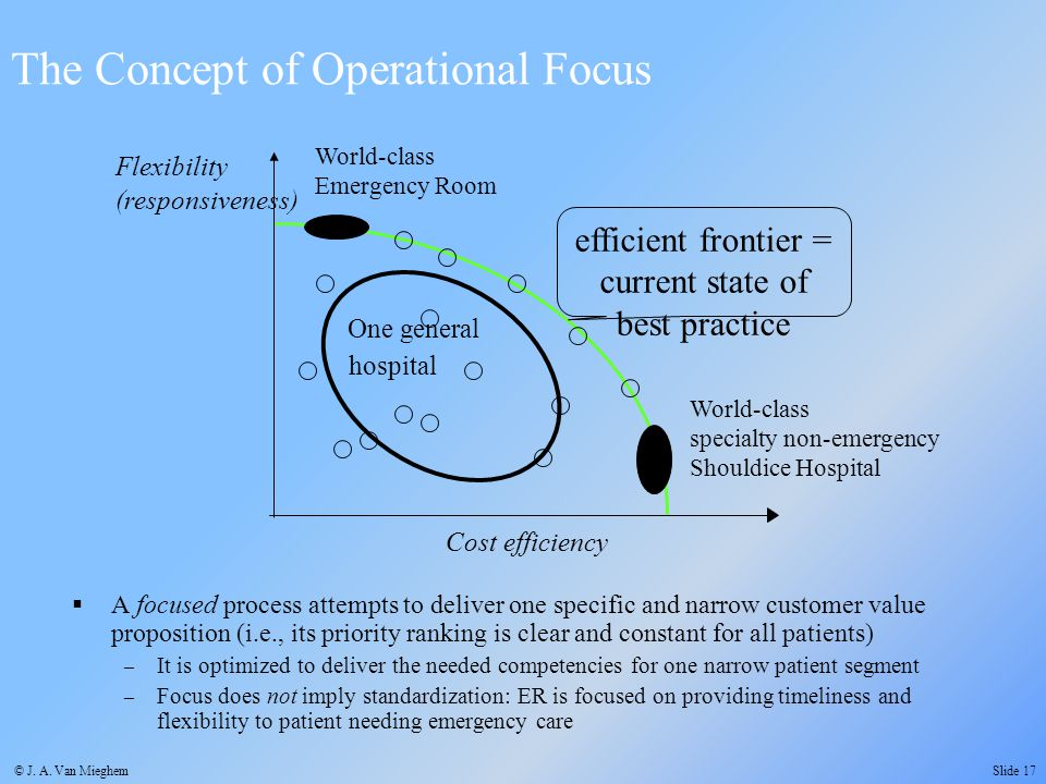 The Concept of Operational Focus