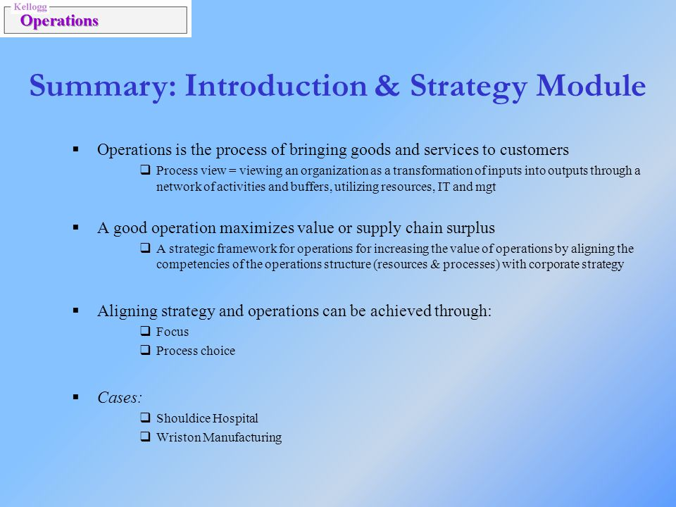 Summary: Introduction & Strategy Module