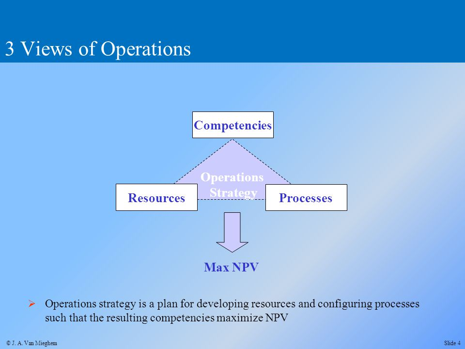 3 Views of Operations Competencies Operations Strategy Resources