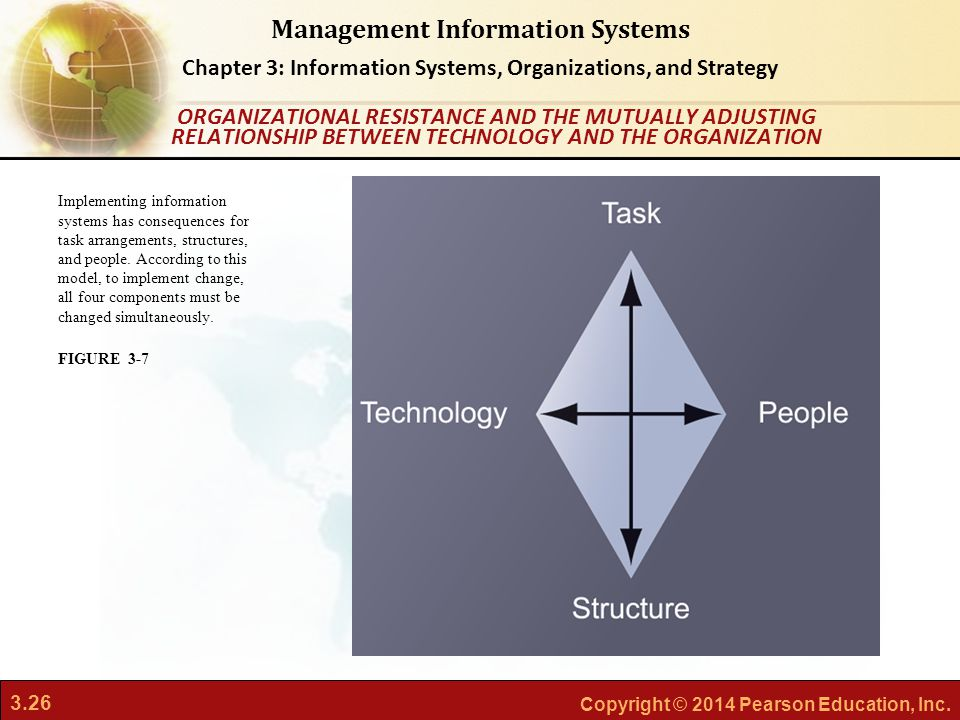 ORGANIZATIONAL RESISTANCE AND THE MUTUALLY ADJUSTING RELATIONSHIP BETWEEN TECHNOLOGY AND THE ORGANIZATION