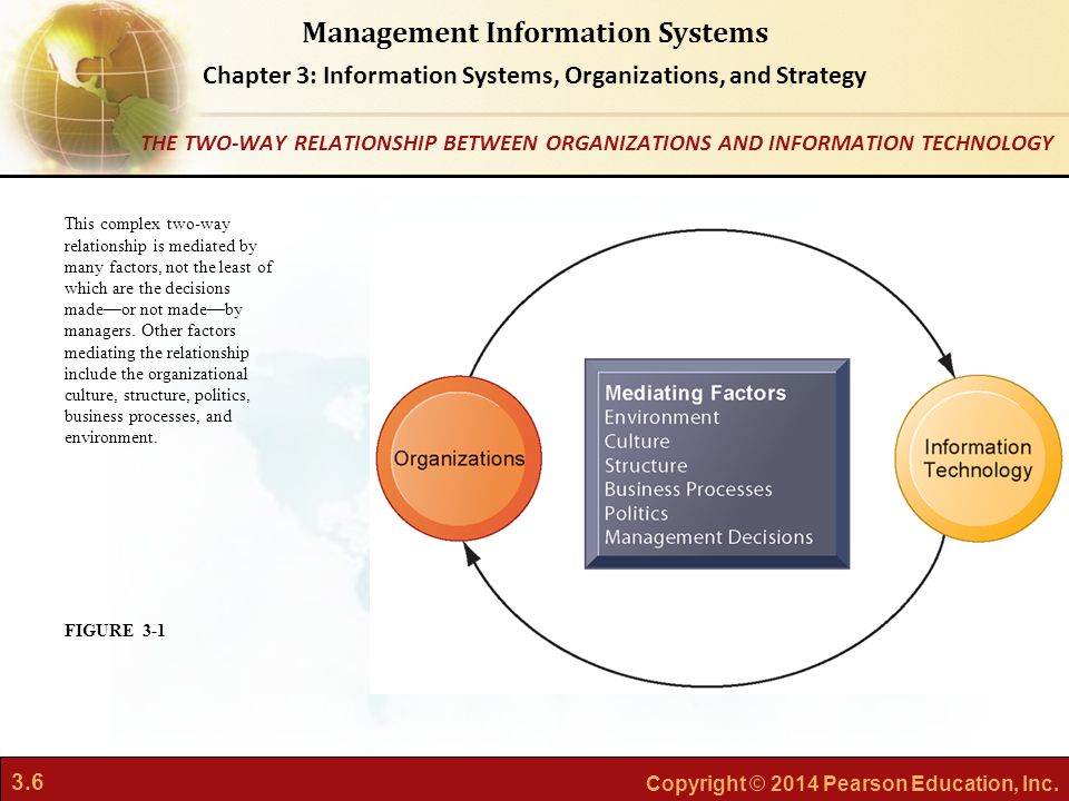 THE TWO-WAY RELATIONSHIP BETWEEN ORGANIZATIONS AND INFORMATION TECHNOLOGY