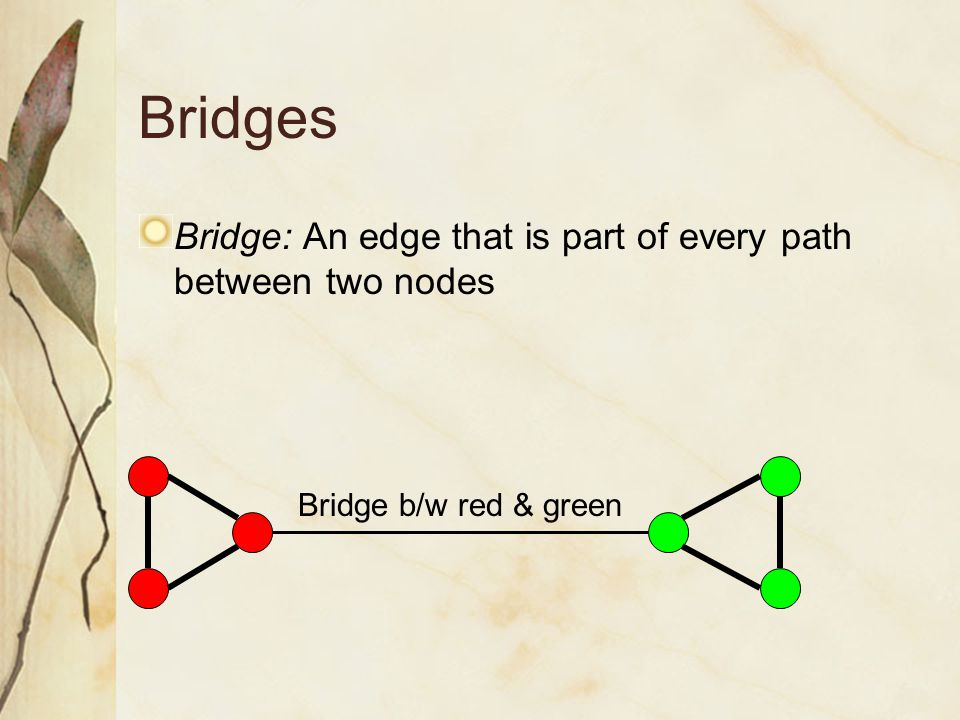 Bridges Bridge: An edge that is part of every path between two nodes