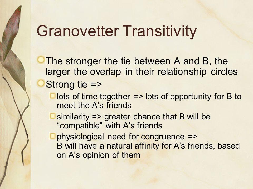 Granovetter Transitivity