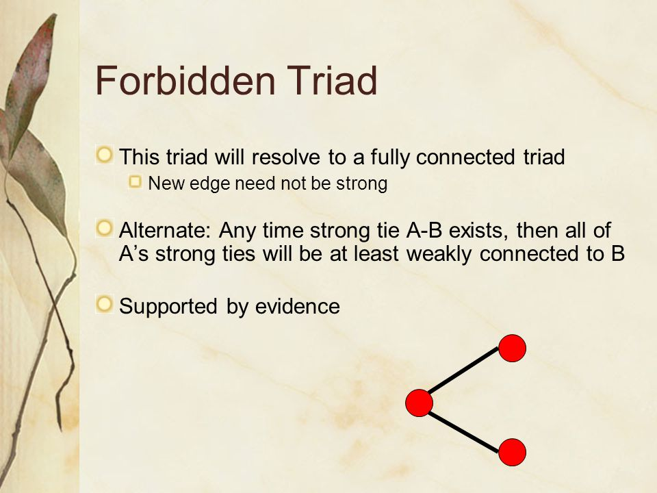 Forbidden Triad This triad will resolve to a fully connected triad