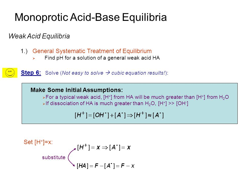 Monoprotic Acid-Base Equilibria