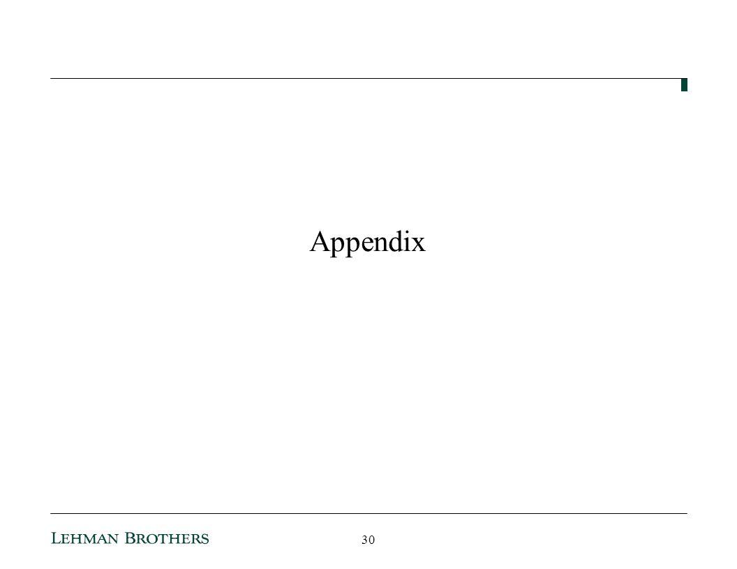 3/25/2017 10:35 AM Appendix 30