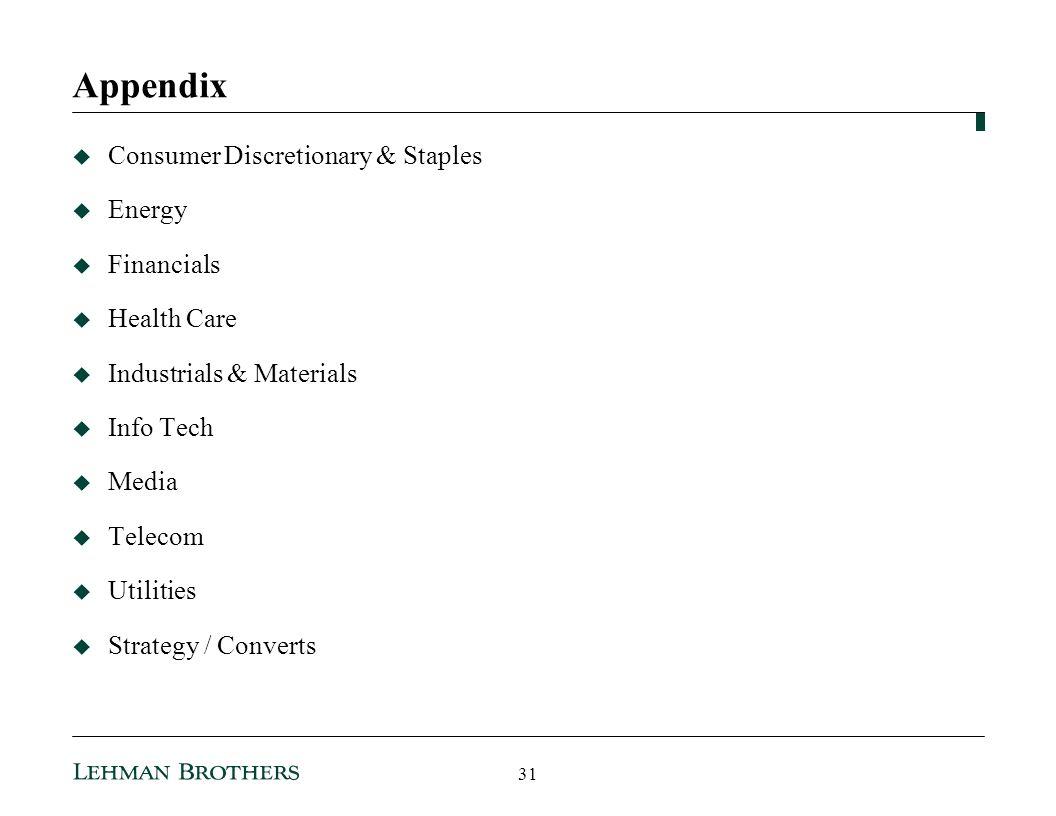 Appendix Consumer Discretionary & Staples Energy Financials