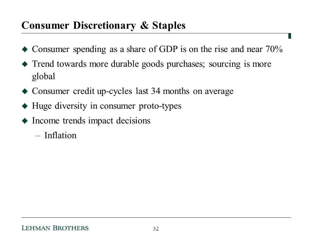 Consumer Discretionary & Staples