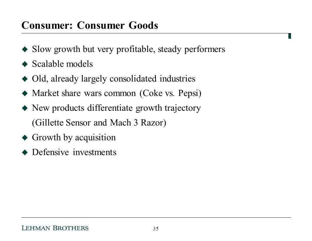 Consumer: Consumer Goods