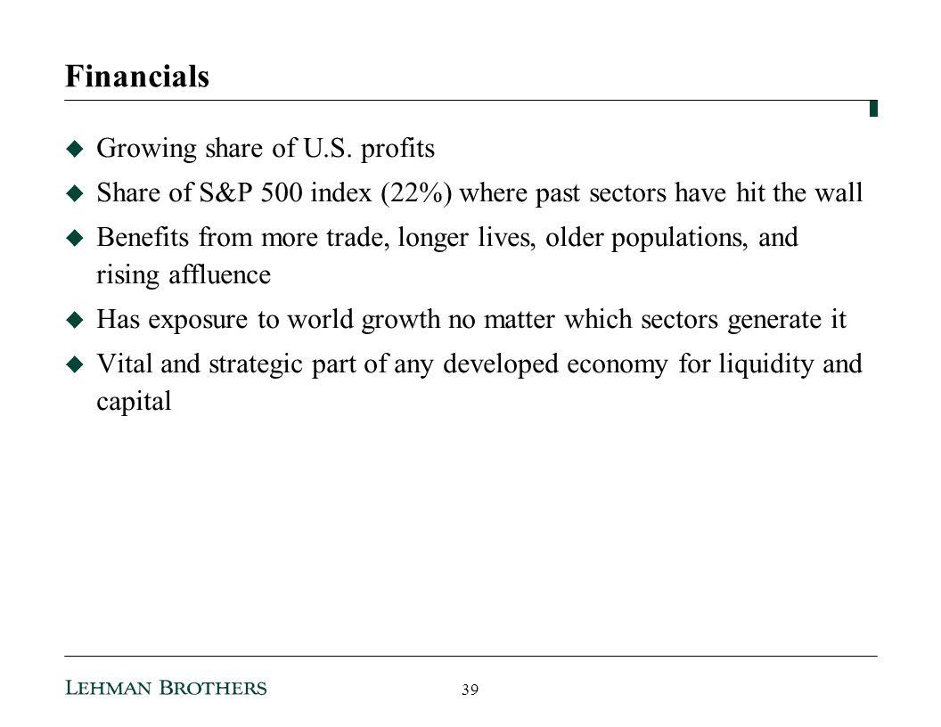 Financials Growing share of U.S. profits