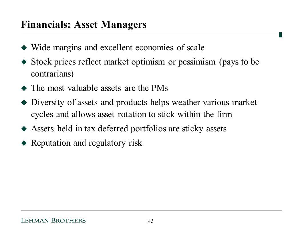 Financials: Asset Managers