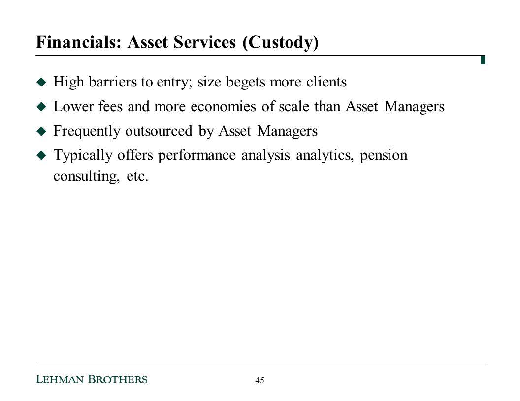 Financials: Asset Services (Custody)