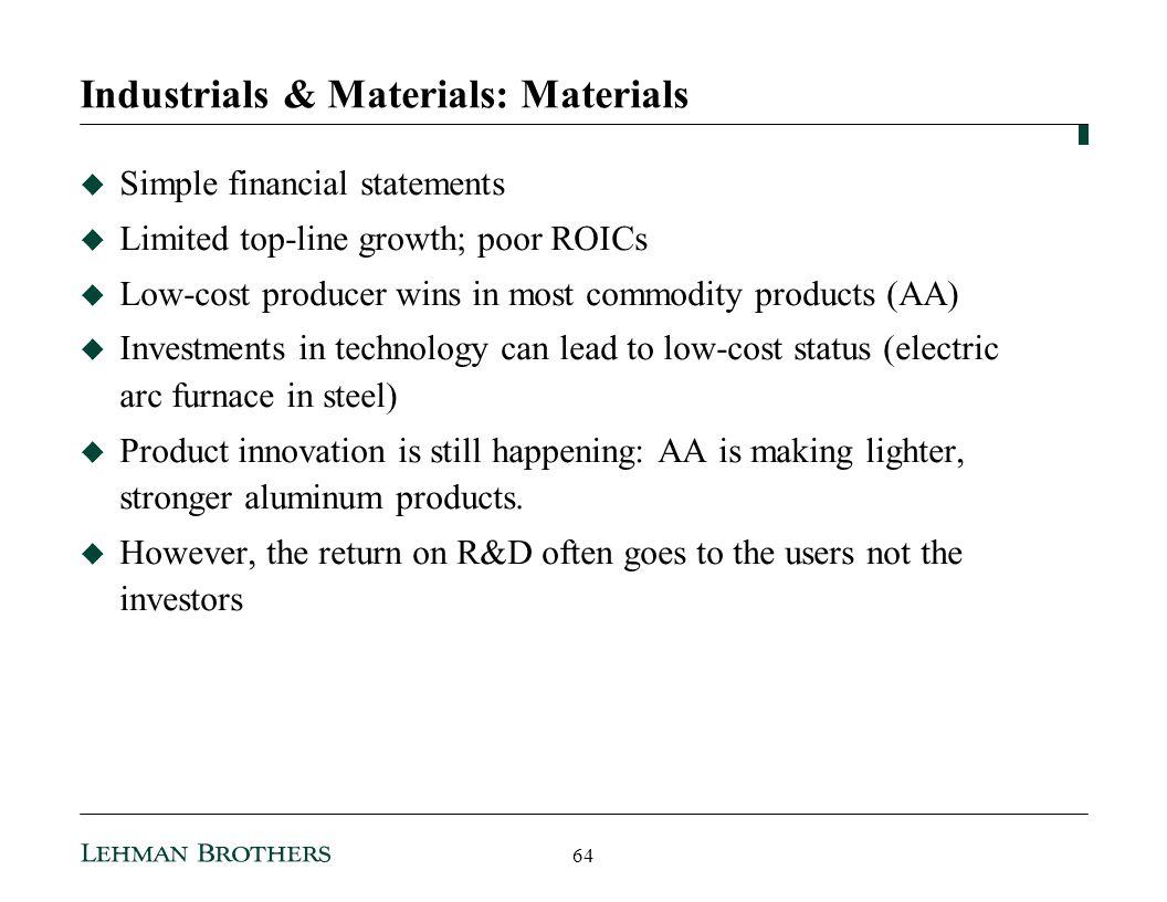 Industrials & Materials: Materials