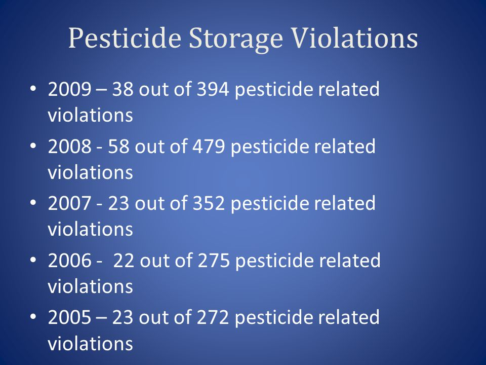 Pesticide Storage Violations