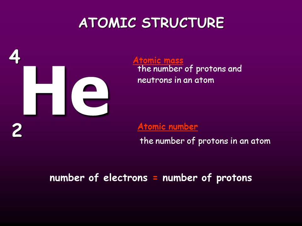 number of electrons = number of protons